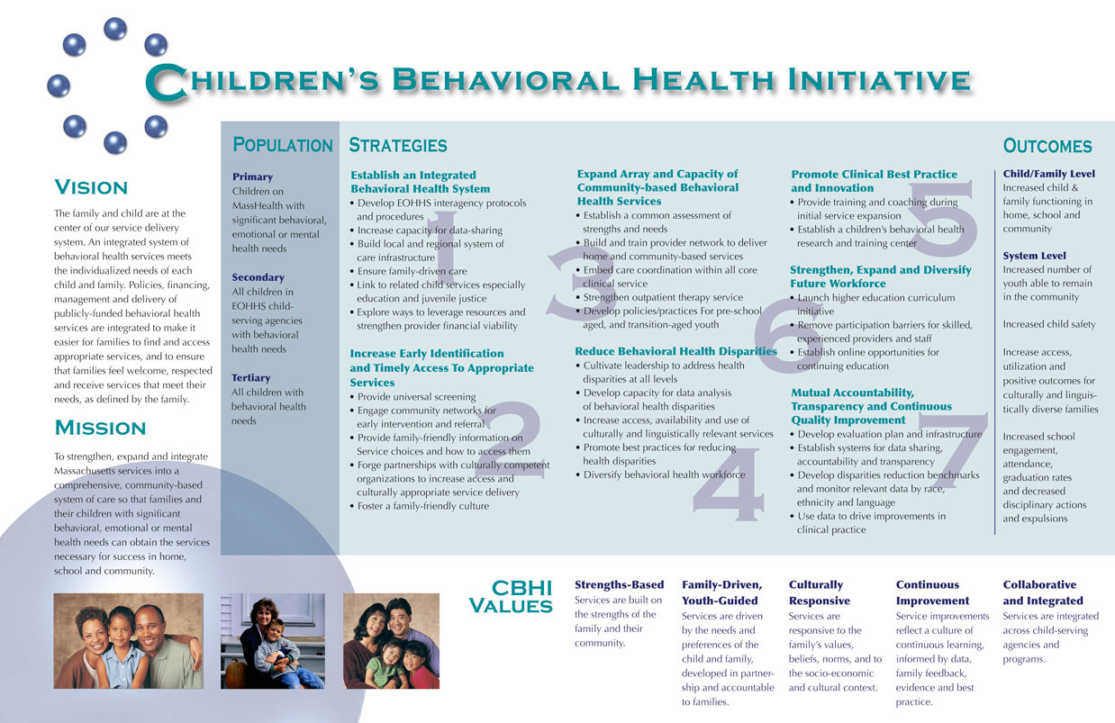 Children's-Behavioral-Health-Initiative-Brochure