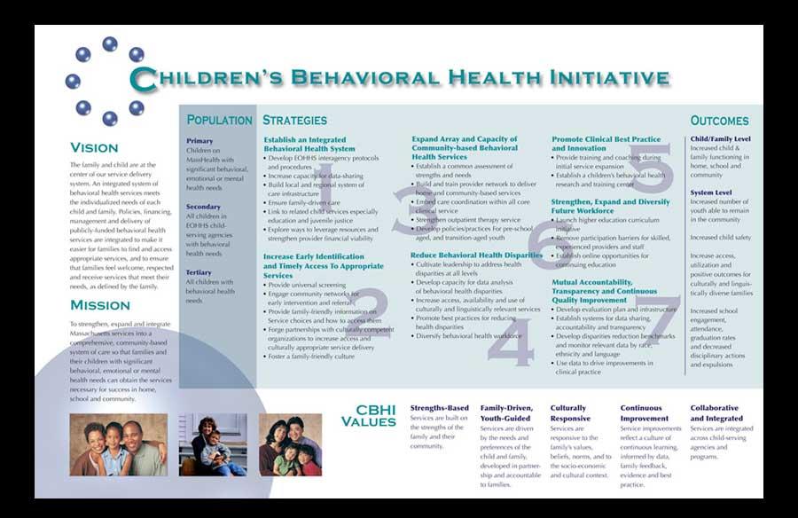 CBHI Brochure